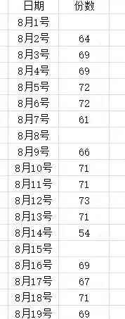 松江九亭盈利中团餐快餐便当外卖店转让实景图片